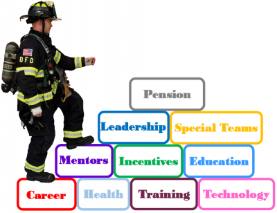 picture of firefighter with types of benefits offered
